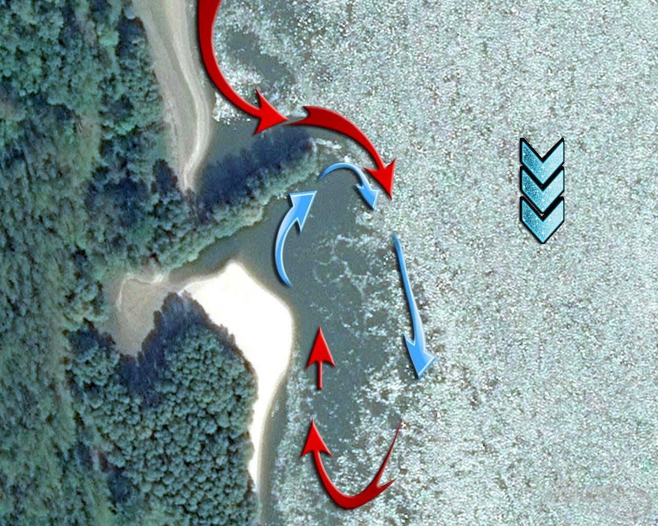 A kőruganyok által épített homokpadok, visszaforgók ideális balinos pályák