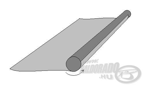 A másik eljárás során egy trapéz alakú, méretre szabott darabot tekernek fel a sablonra