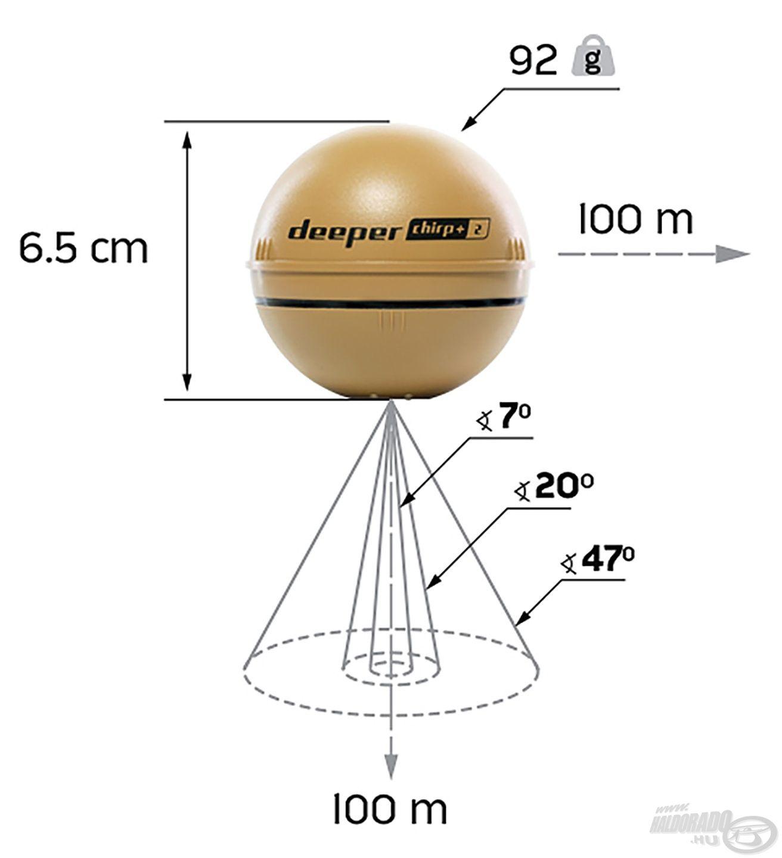 A Deeper jelenlegi legnagyobb teljesítményre képes, új generációs okos hangradarja, ami 3 különböző letapogatási frekvenciával kristálytiszta és extrém pontos képet tud adni