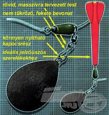 A Kwik Link előnyei