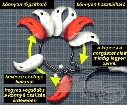A Maggot Klip használata