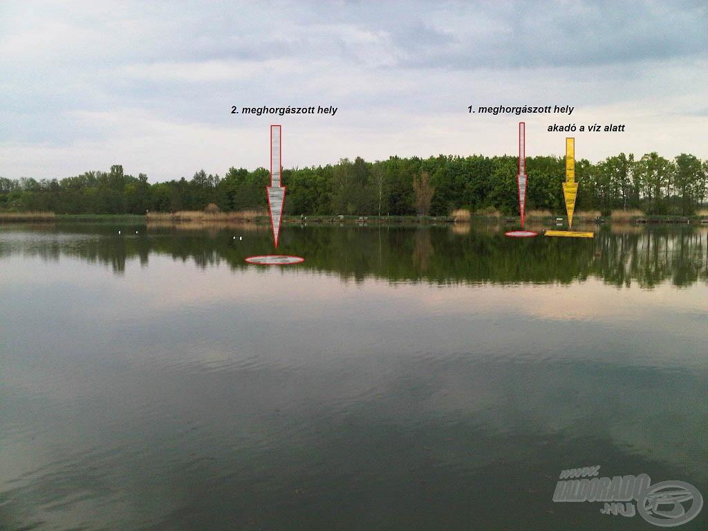 A meghorgászott helyek 60, ill. 30 méteres távolságban, valamint az akadó, amelyiknek bal szélét néhány, a stégről jól látható, kiálló nádcsonk jelzi