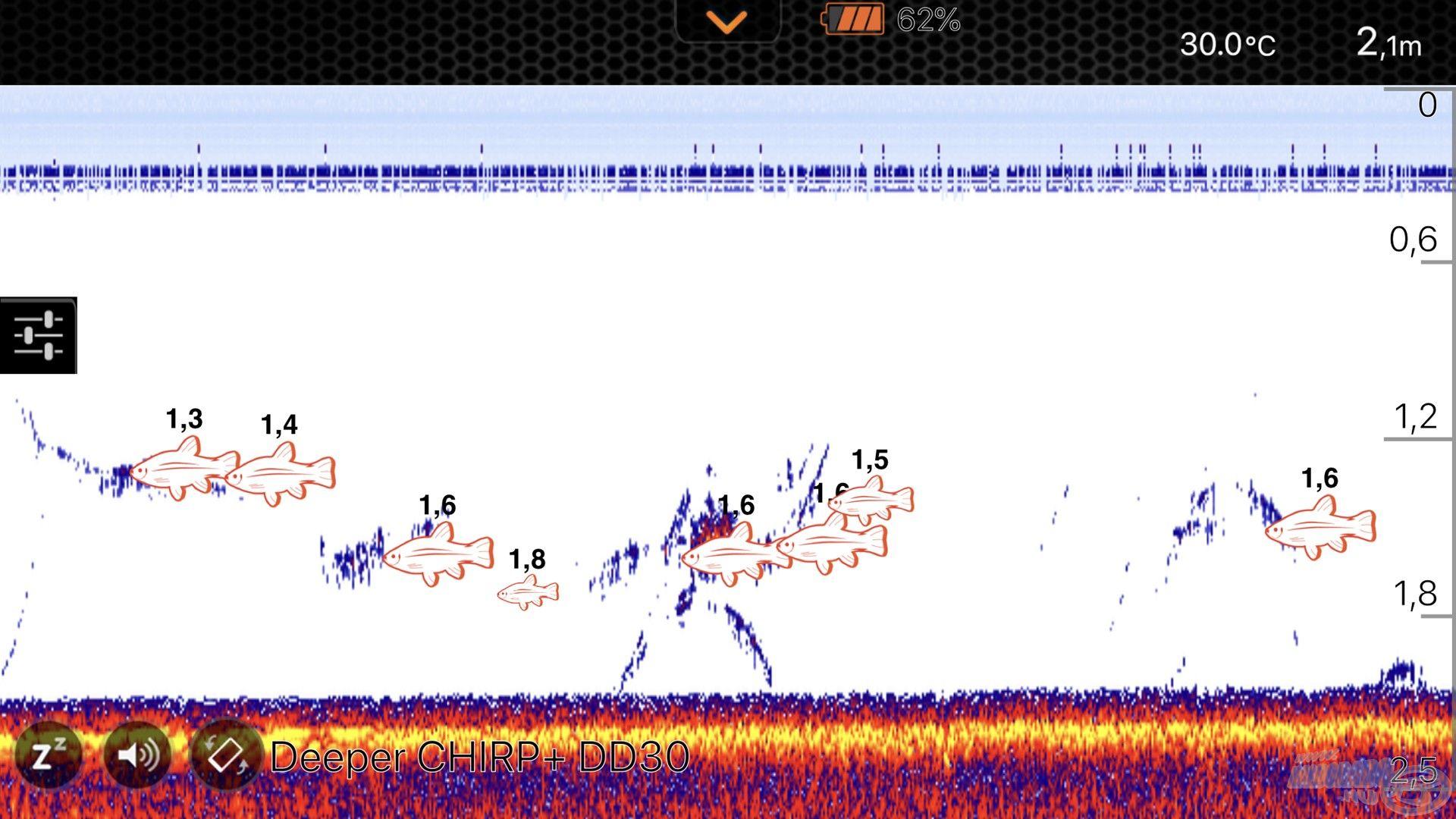 DEEPER SMART SONAR alkalmazás letöltése és a halradar beüzemelése után ezt a részletes képet láthatjuk a DEEPER Chirp+ működése közben