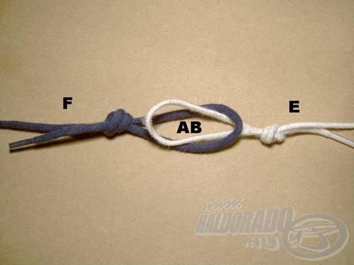 Bújtassuk át az előke fülét (B) a főzsinór végfülén (A)