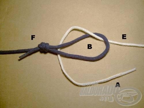 Az (A) véget vegyük át a (B) fül alatt