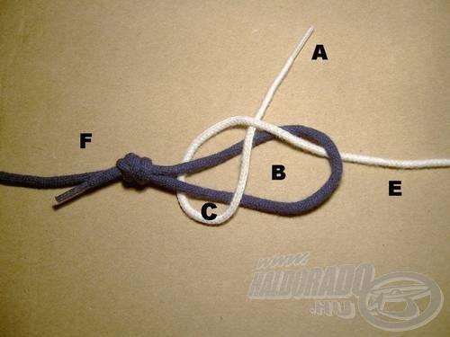 Az (A) szálat bújtassuk át önmaga alatt, így létrejött a (C) hurok
