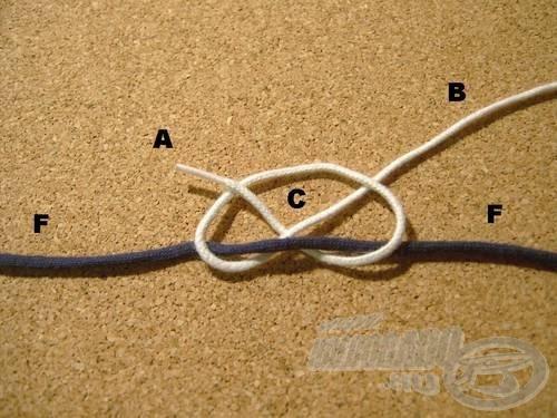 Fogjuk meg az <b>A</b> véget és vegyük át az <b>F</b> szál alatt a <b>C</b> hurkon