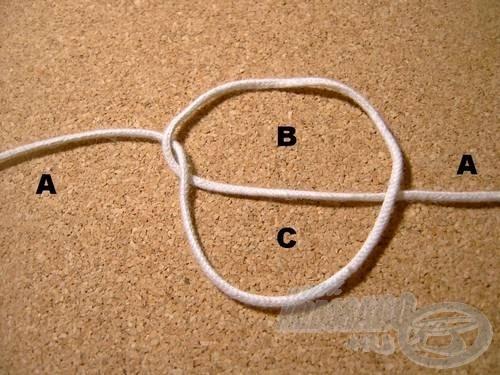 A (B) hurkot felezzük meg úgy, hogy az (A) szál fölött lefelé húzzuk. Így létrejött a (C) hurok