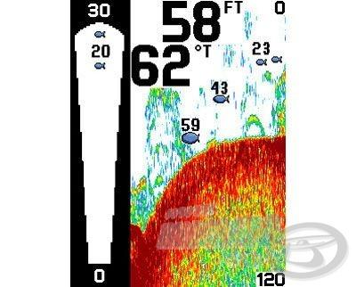 A Fishin' Buddy parti radar már színes képernyővel is választható