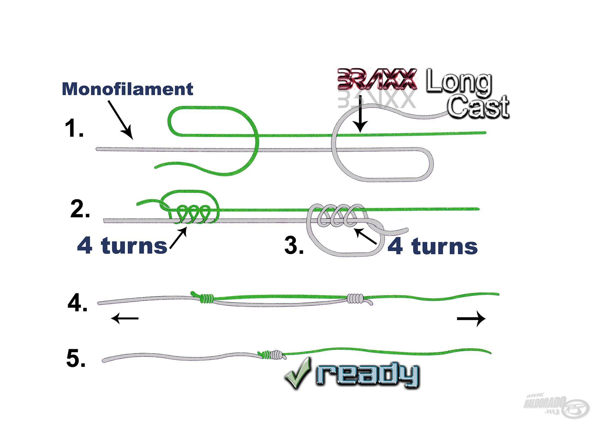 Fonott dobóelőke kötésének ábrája (Uni to uni)