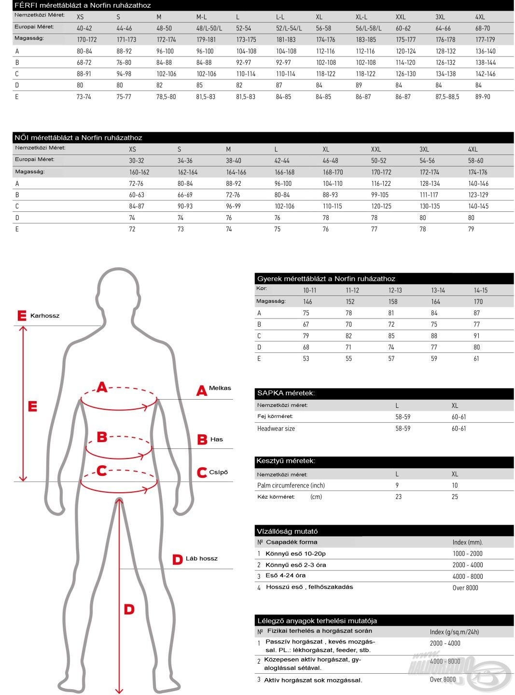 Mérettáblázat a pontos ruhaválasztás érdekében