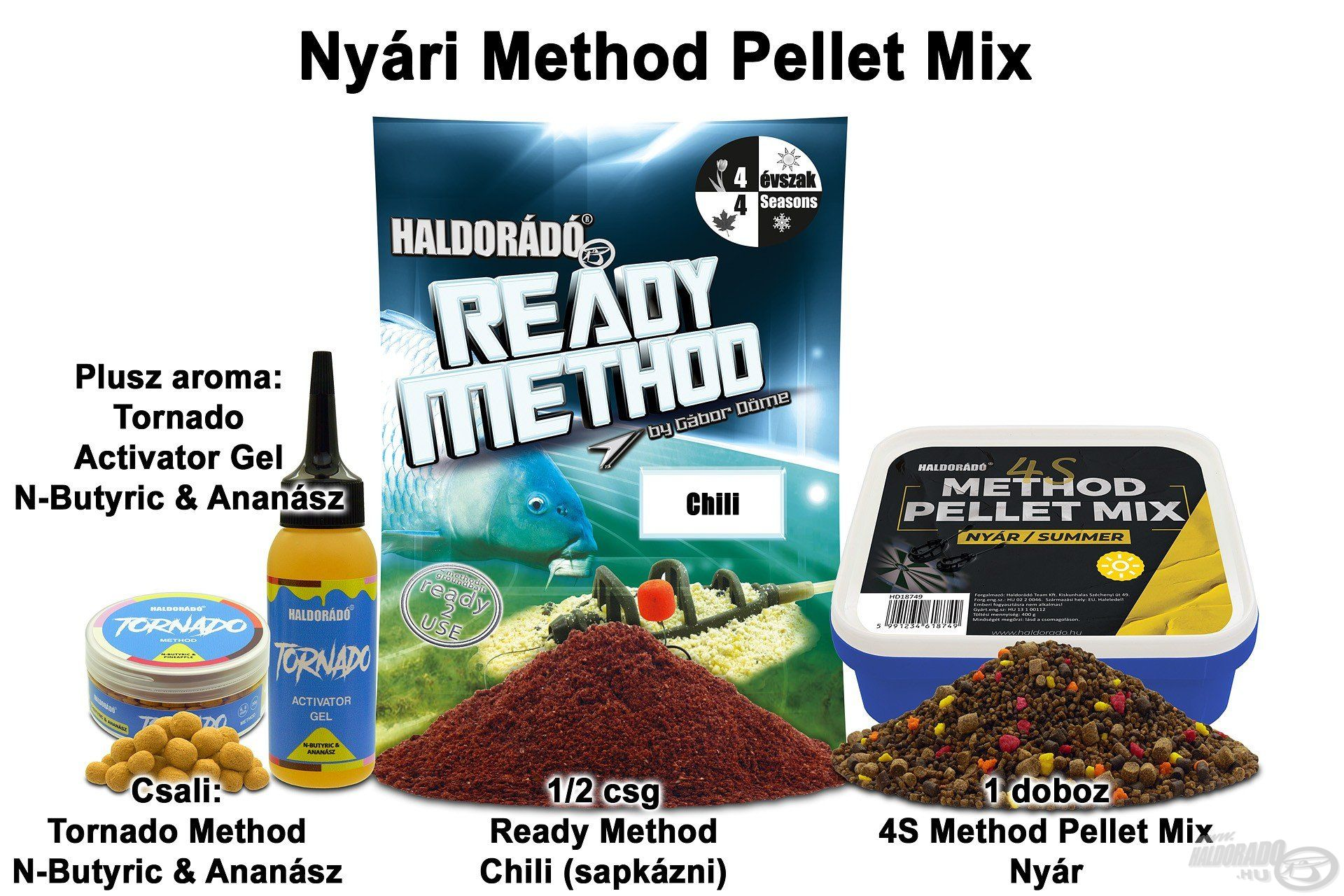 Nyári Method Pellet Mix