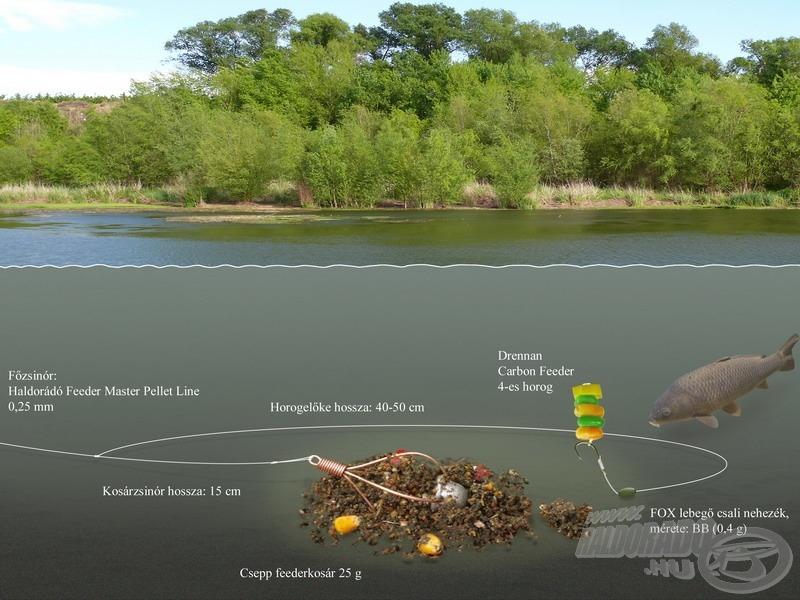 Így működik az egyszerű végszerelék a víz alatt