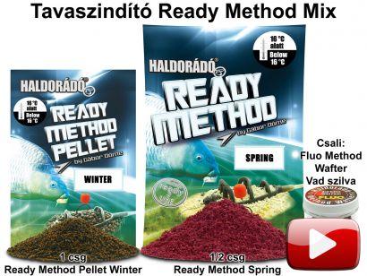 Tavaszi fogós receptek felmelegedő vizekre 2019