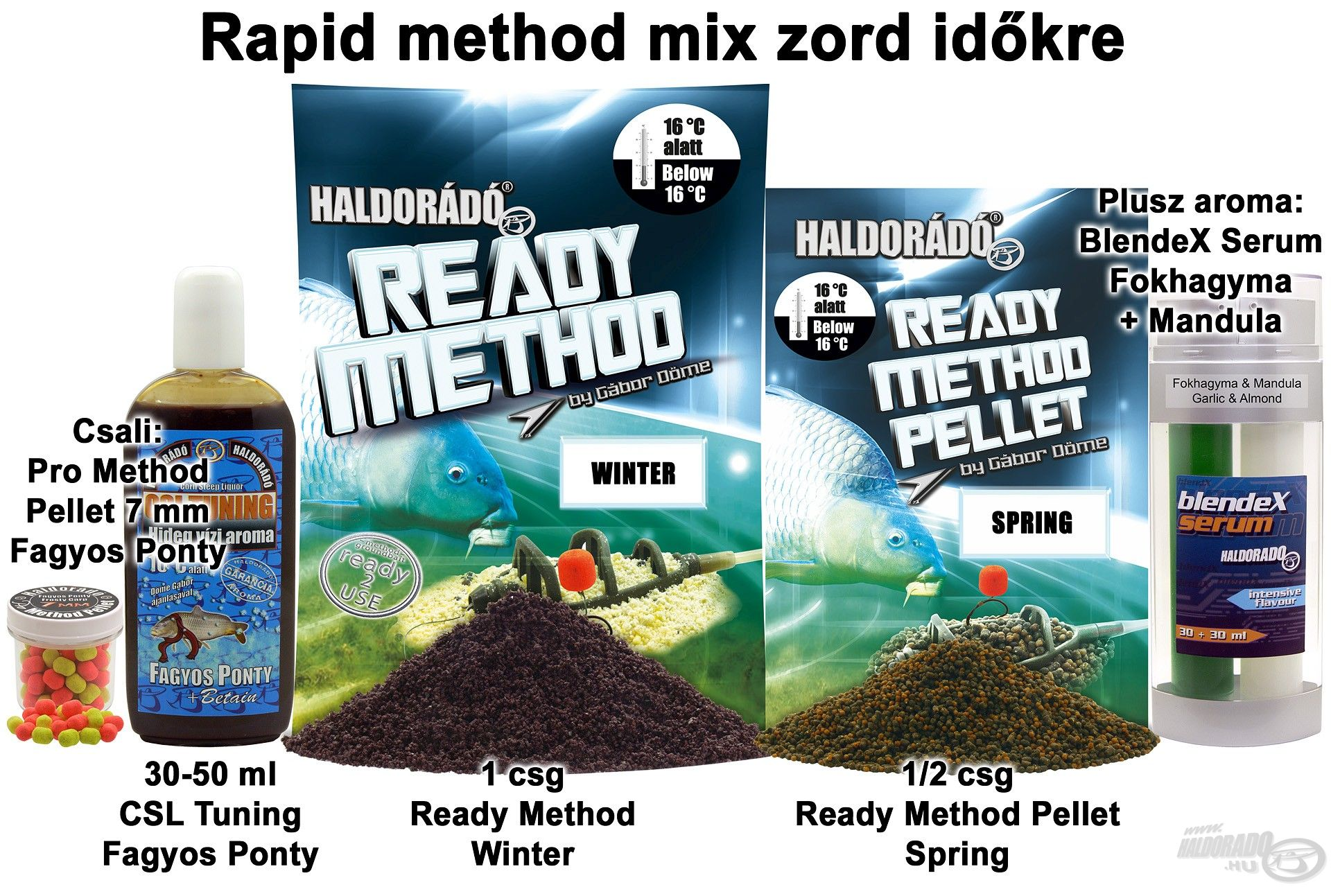 Rapid method mix zord időkre