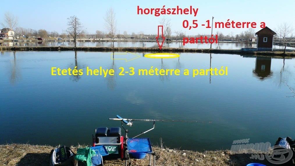 A meghorgászandó vízterület felosztása