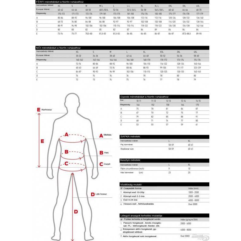 NORFIN Element Grey Thermoruha XL + Ajándék Aláöltözet